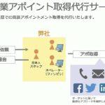 海外展開を行いたい、日本企業のニーズを叶えます! 成果報酬型!日本企業の海外展開支援に特化した 【海外企業へのアポイント取得代行サービス ボスポラス】提供開始