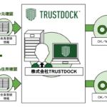 TRUSTDOCK、犯罪収益移転防止法の規制強化に対応する、本人確認時の補助書類確認APIを提供開始 〜あわせてグローバルでの本人確認手法にも対応〜