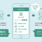 農業人材のシェアリングにより農家の人手不足を解決 日本初!農業に特化したデイワークアプリ『シェアグリ』をリリース 〜今後全国の農家に拡大予定、手軽に農作業体験が可能に〜