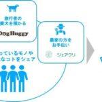 業界初! シェアサービスのTABICA、シェアグリ、DogHuggyが ANAセールス株式会社と協業し新たな「ANAシェア旅」を開始 〜3サービス利用で、お金を稼ぎながらANA旅行券をゲット!〜