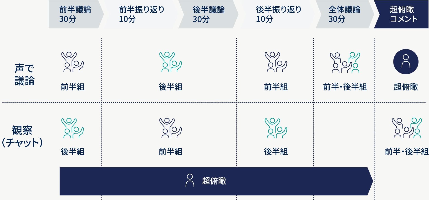 メタスト解説図