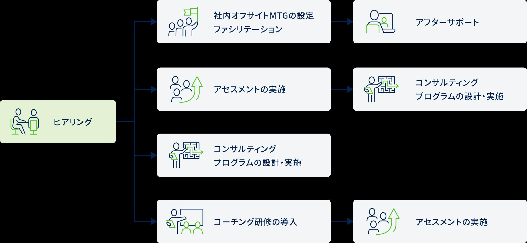プログラム導入例