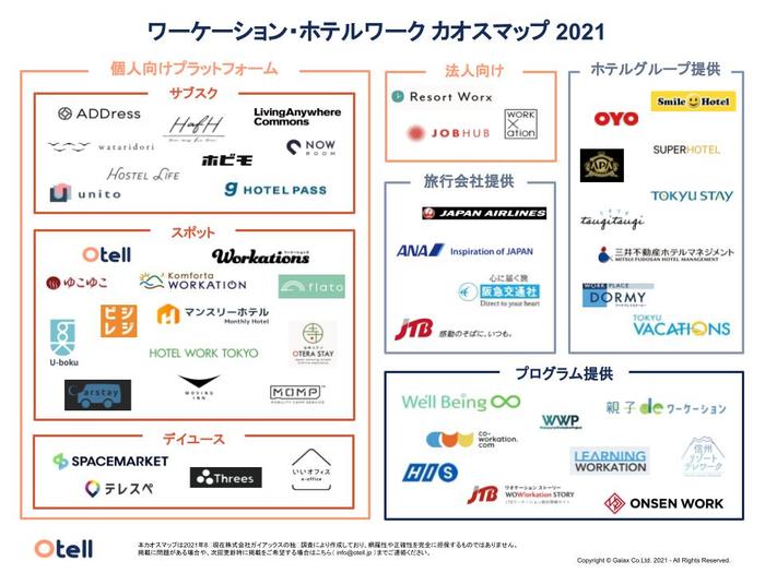 ワーケーション・ホテルワーク カオスマップ2021