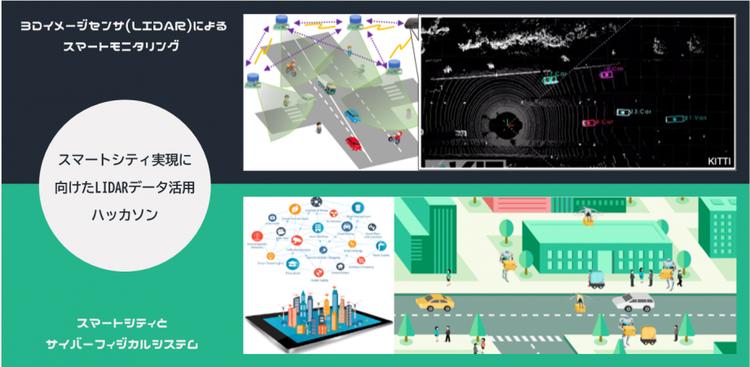 スマートシティ実現に向けたLIDARデータ活用ハッカソン